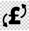 pound transfers icon vector image vector image
