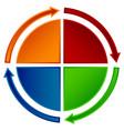 circular flow chart vector image