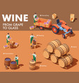 isometric wine making process vector image vector image