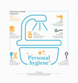 Personal hygiene infographics vector image