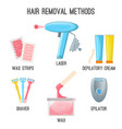 hair removal methods set of icons on vector image