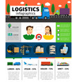logistics infographics cargo vector image vector image