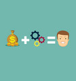 money and ideas make you happy vector image vector image