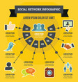 social network infographic concept flat style vector image vector image