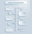 Time line infographics vector image vector image