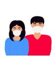 coronavirus in china novel virus 2019-ncov vector image vector image