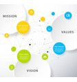 template with colorful circles and mission vision vector image vector image
