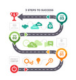 successful steps infographic business graphs vector image vector image