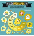 Seo infographic flat style vector image