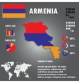 Armenia Country Infographics Template vector image vector image