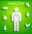 proper nutrition infographics vector image