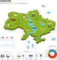 Energy industry and ecology of Ukraine vector image