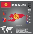 kyrgyzstan Country Infographics Template vector image vector image