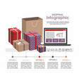 computer gifts and shopping bag vector image vector image