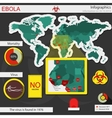Ebola Infographics vector image