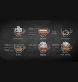 chalk drawn sketches collection of dessert coffee vector image vector image