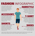 guy in summer clothes fashion infographic vector image vector image