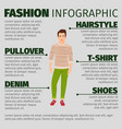 fashion infographic with man in sweater vector image vector image