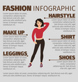 fashion infographic with sexy girl vector image