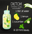 recipe detox cocktail vector image