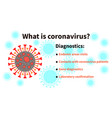 diagnosis coronavirus infection and viral cells vector image vector image