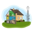 Antenna and House vector image