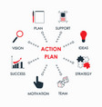 action plan concept with icon vector image vector image
