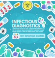 poster for infection or viral diagnostics vector image