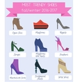 Trendy women shoes of fall winter season vector image vector image
