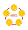 coins world currency exchange vector image