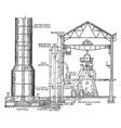 steam engine vintage vector image vector image