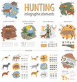 Hunting infographic template Dog hunting equipment vector image vector image