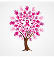 breast cancer awareness tree of pink ribbons vector image