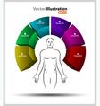 Human mindfulness 3D