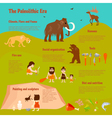 Stone Age Flat Infographics vector image vector image