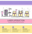 laser liposuction cosmetology infographics salon vector image