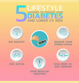 diabetes icon design infographic health medical vector image