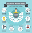 plumber infographic concept flat style vector image vector image