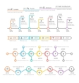 Thin line timeline charts templates set for vector image