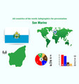 san marino all countries of the world vector image