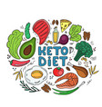 keto paleo diet hand drawn banner ketogenic low vector image vector image