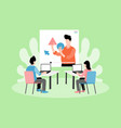 online educationlearning people form online vector image vector image