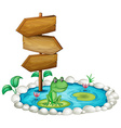 Frog and wooden sign at the pond vector image vector image