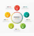circle chart template with 5 options vector image vector image