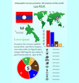 lao pdr infographics for presentation all vector image