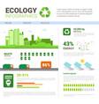 ecology infographics world environmental vector image