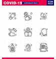 9 line coronavirus disease and prevention icon vector image vector image