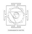 chinnamasta yantra hinduism symbol vector image