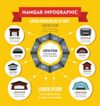 hangar infographic concept flat style vector image vector image