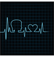 Heartbeat make female face and heart symboL vector image vector image